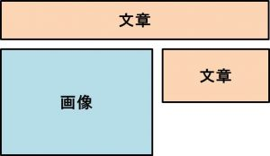 %e5%9b%b31-4-float